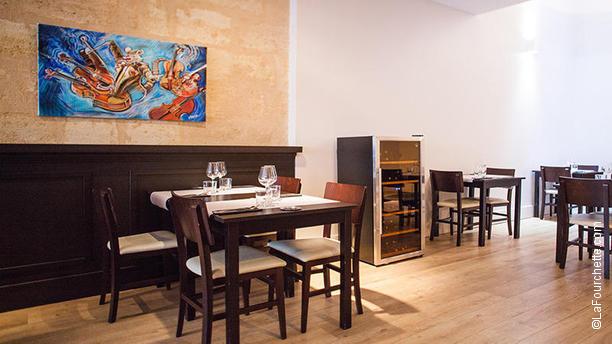 le raviolon restaurant 20 rue du palais gallien 33000 bordeaux adresse horaire. Black Bedroom Furniture Sets. Home Design Ideas