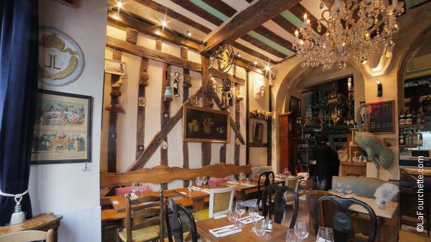 Restaurant Louis Philippe Menu