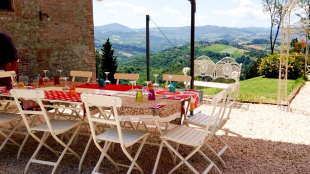 Agriturismo Guardastelle in Monte San Pietro - Restaurant Reviews ...