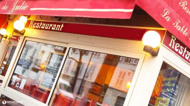 Restaurant la table de julie paris 75012 gare de lyon bastille avis menu et prix - Restaurant la table des delices grignan ...