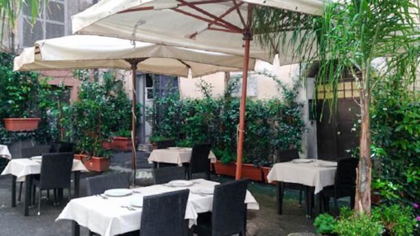 Restaurante sapore di mare en roma men opiniones - Ristorante con tavoli all aperto roma ...