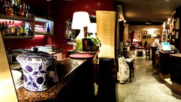Capolinea Novate Milanese.Osteria Capolinea In Novate Milanese Restaurant Reviews