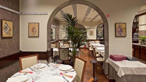 Osteria Procaccini 37 - The bif a Milano - Menu, prezzi, immagini ...