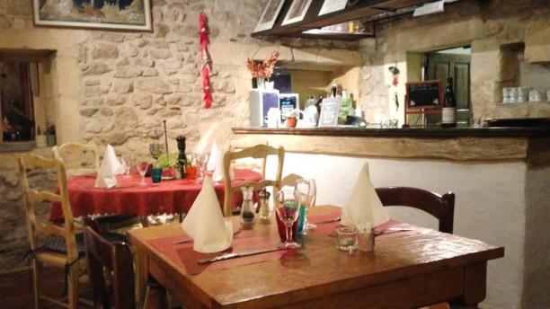 Restaurant La Forge Saint Remy De Provence