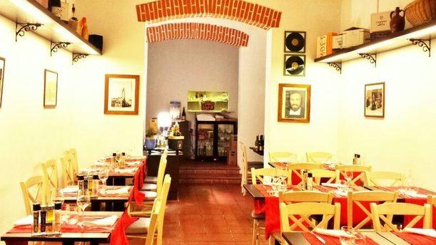 Cucina San Domenico in Modena - Restaurant Reviews, Menu and Prices ...
