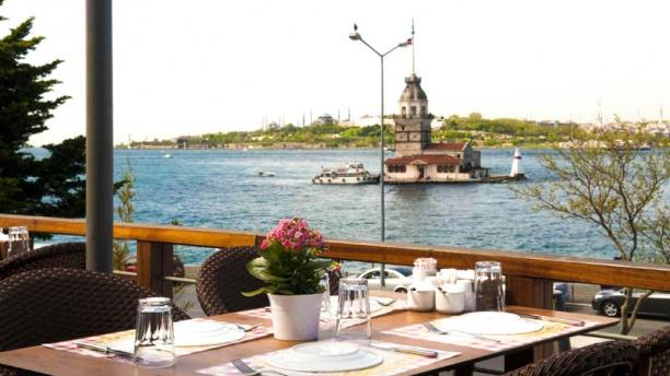 Filizler Köftecisi Üsküdar in Istanbul - Asia - Restaurant Reviews, Menu and ...