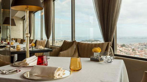Panorama - Lisboa Vista da sala