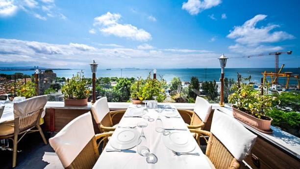 Mostra bal k in istanboel menu openingstijden prijzen for 44 the terrace