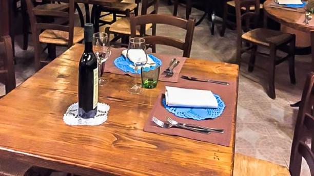Nangalarruni Particolare tavolo
