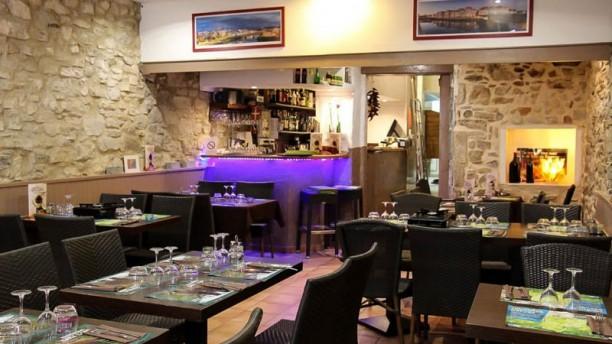 Restaurant Chez L Ours Bayonne