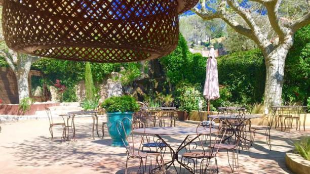 La Table De Victor In Cabriès Restaurant Reviews Menu