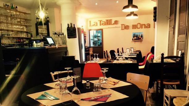 Carte Restaurant Bordeaux.La Table De Mona In Bordeaux Restaurant Reviews Menu