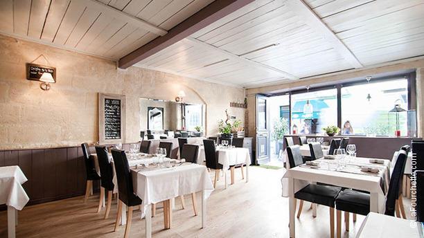 restaurant la table de papa à bordeaux (33000) - avis, menu et prix
