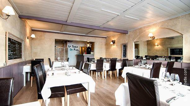 La Table De Papa In Bordeaux Restaurant Reviews Menu And Prices Thefork