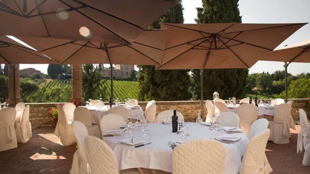 Villa Machiavelli a San Casciano In Val Di Pesa - Menu, prezzi ...