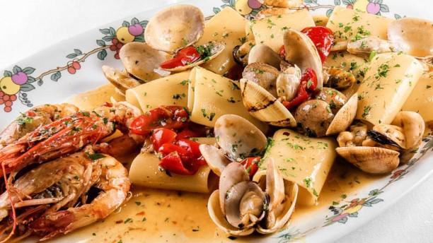 Ciro pasta