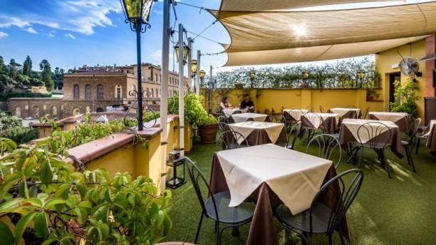 Panorama Restaurant La Scaletta In Florence Restaurant