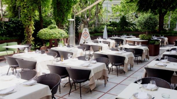Asador De Aranda Tibidabo In Barcelona Restaurant