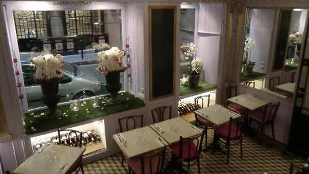 Restaurant La Gargotte Lyon Menu
